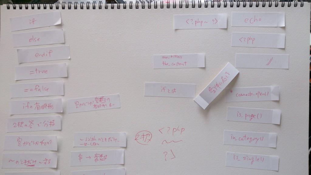 スケッチブックとポストイットで構成をまとめる